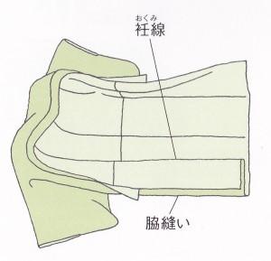 着物の畳み方1