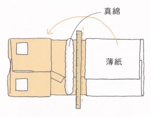 着物の畳み方 留袖・振袖(夜着畳み)2