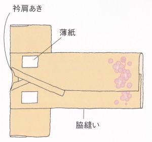 着物の畳み方 留袖・振袖(夜着畳み)1