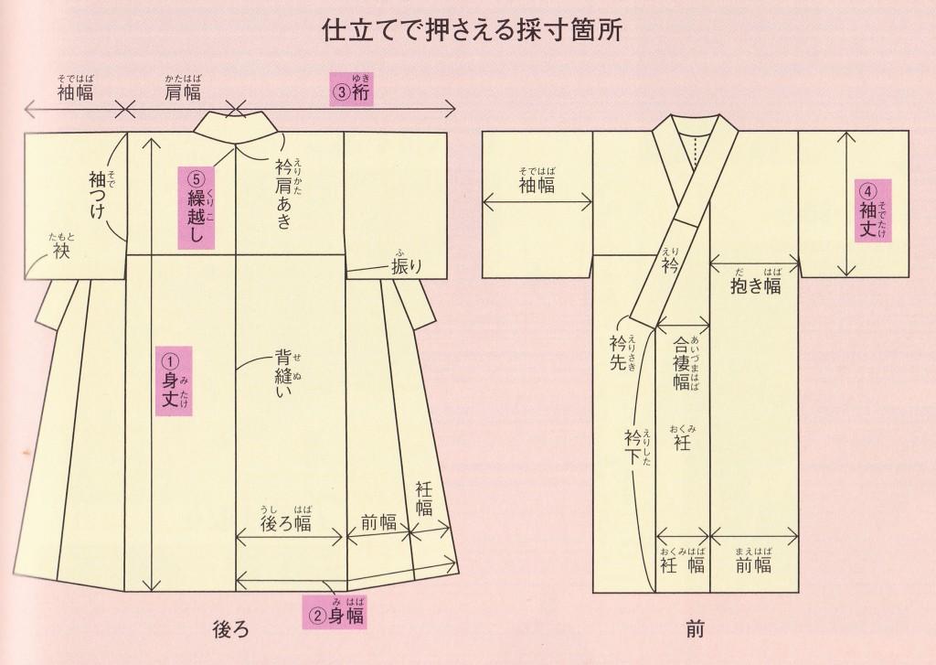 着物の仕立で知っておくと良い事